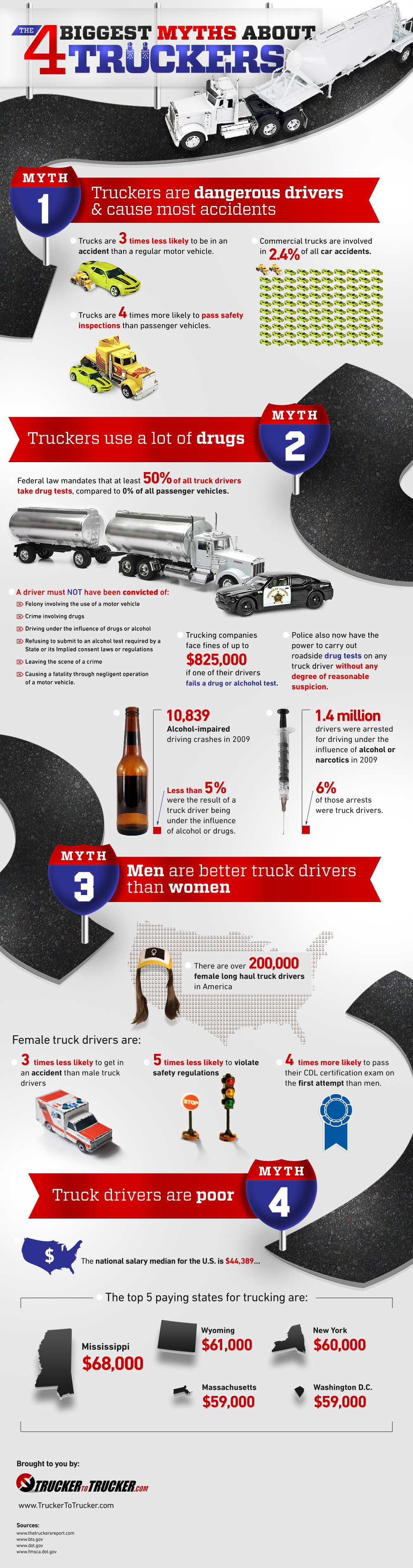 the american trucker - top trucker myths